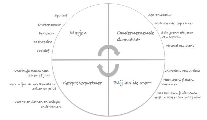 Schermafdruk 2014-12-15 15.12.22