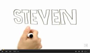 Video-Vrijdag: Where good ideas come from