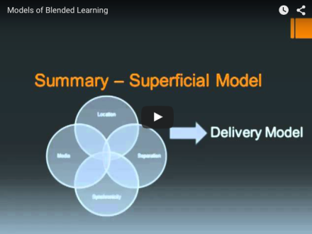 Video-Vrijdag: Blended Learning Modellen
