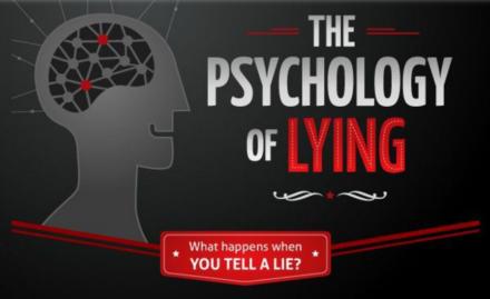 """Leuke """"theorie"""" bij de kennismakingsoefening """"3 leugens 1 waarheid"""" #trainerstips"""